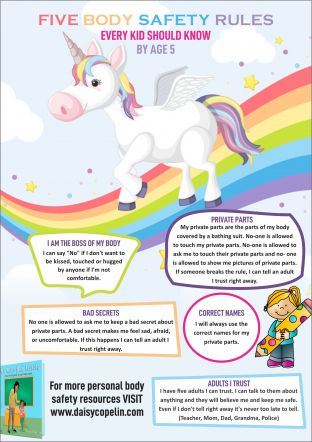 Five Body Safety Rules poster